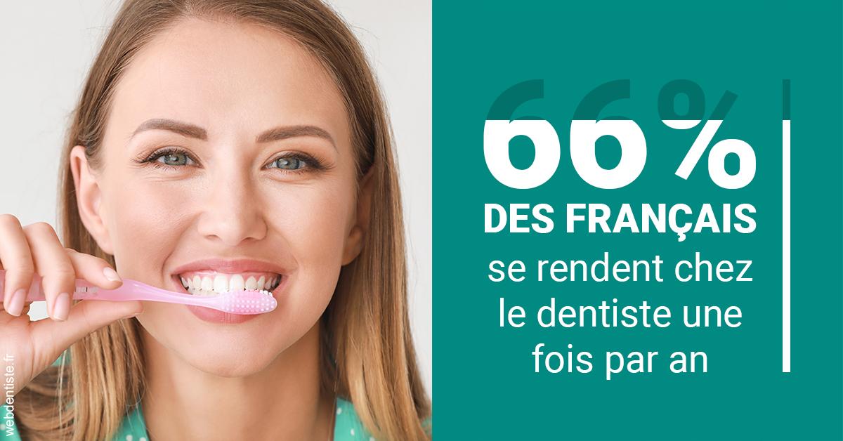 https://www.clinilac.ch/66 % des Français 2
