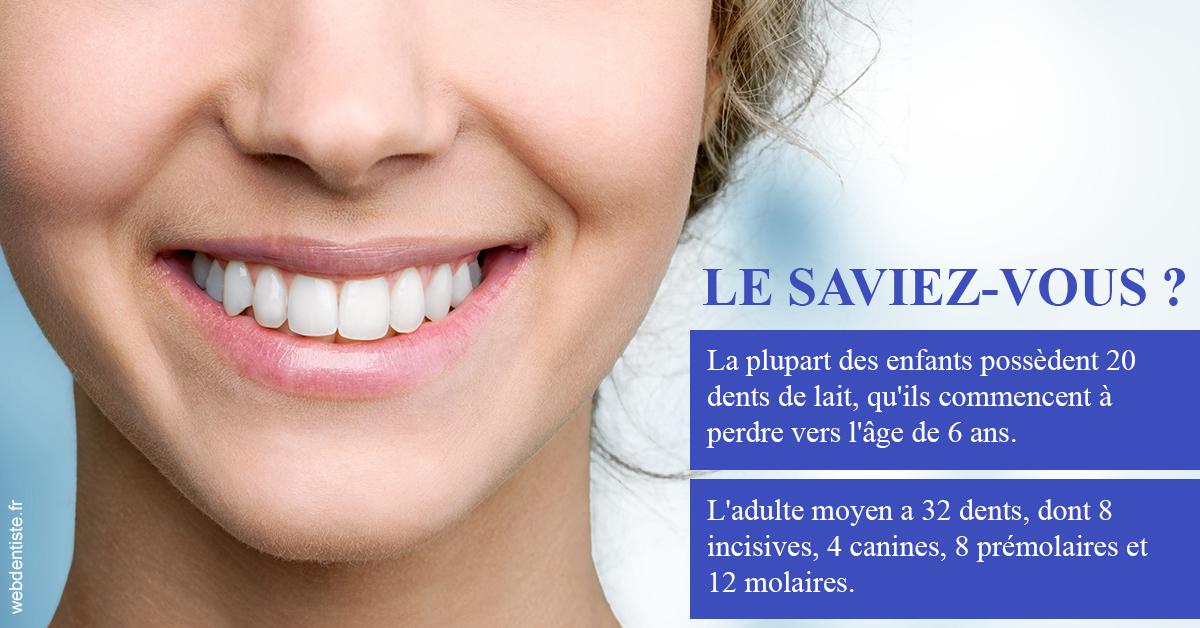 https://www.clinilac.ch/Dents de lait 1